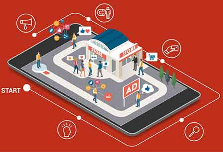 Changing Landscape of Retail with Innovative Technologies