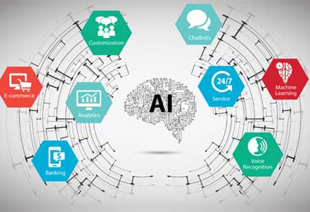 How Retailing Industry Can Use AI to the Fullest