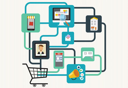 Advantages of Using Order Management System in Omnichannel Retail