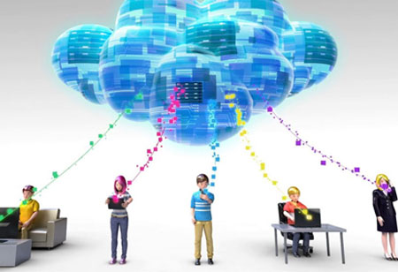 Integrated Cloud Service: The Changing Face of Retail