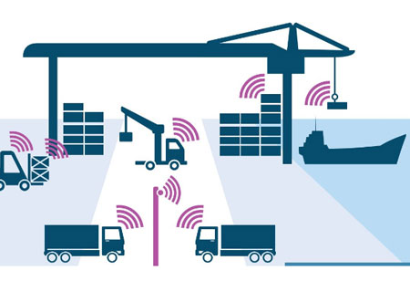 Emerging Technologies are Expected to Drive the Future of Supply Chains