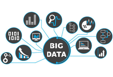 The Role of Big Data in Businesses and Mobile App Development